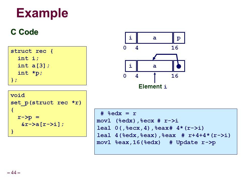 Example C Code i a p 4 16 struct rec { int i; int a[3]; int *p; }; i a